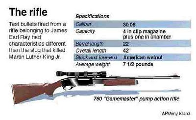 AC's Political Assassination Trivia Game – Q: Did the Bullet that Killed MLK Match JE Ray's Rifle?