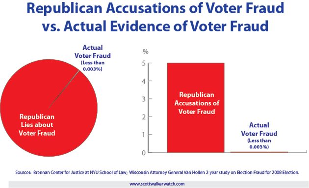Voter Fraud (1)